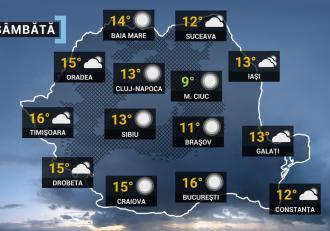 Vremea 27 martie 2021. Temperaturi de până la 17 grade Celsius, risc de avalanșă la munte