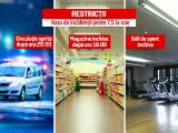 """Cîțu: Restricţiile din România """"sunt cele mai relaxate din Uniunea Europeană"""""""