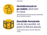 Cum arată ghidul de prevenire a Sars-Cov-2 destinat elevilor din România. GALERIE FOTO